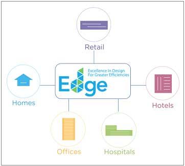 EDGE-Experts