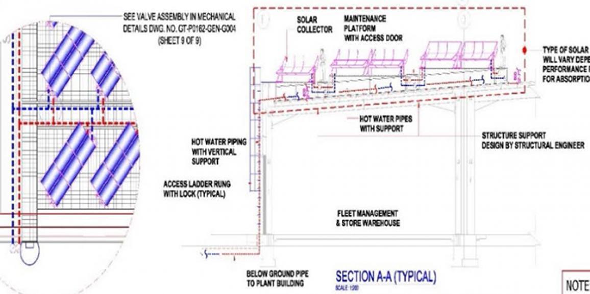 Design Of Solar Assisted Cooling System  Abu Dhabi, United Arab Emirates